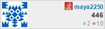 maya2250 の スタック・オーバーフロー でのプロフィール、熱狂的でプロフェッショナルなプログラマーのためのQ&A